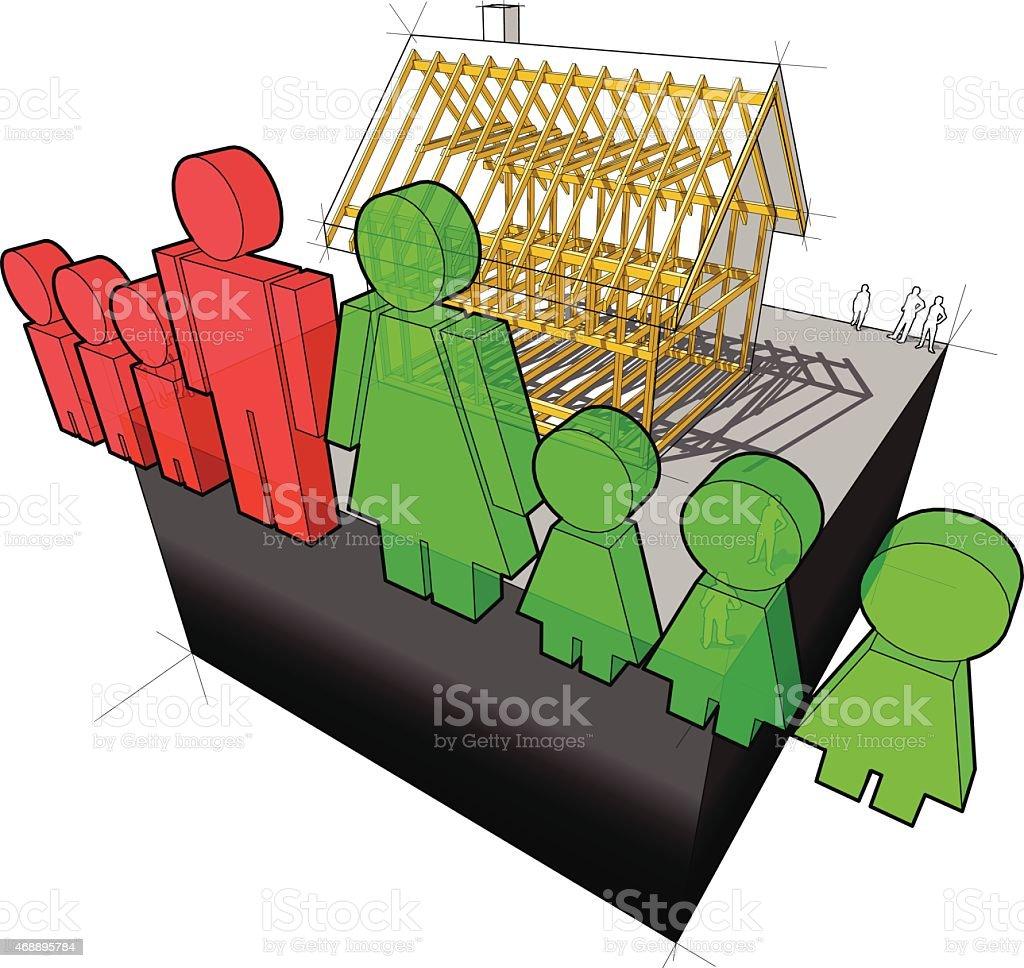 House framework and 'family' sign vector art illustration
