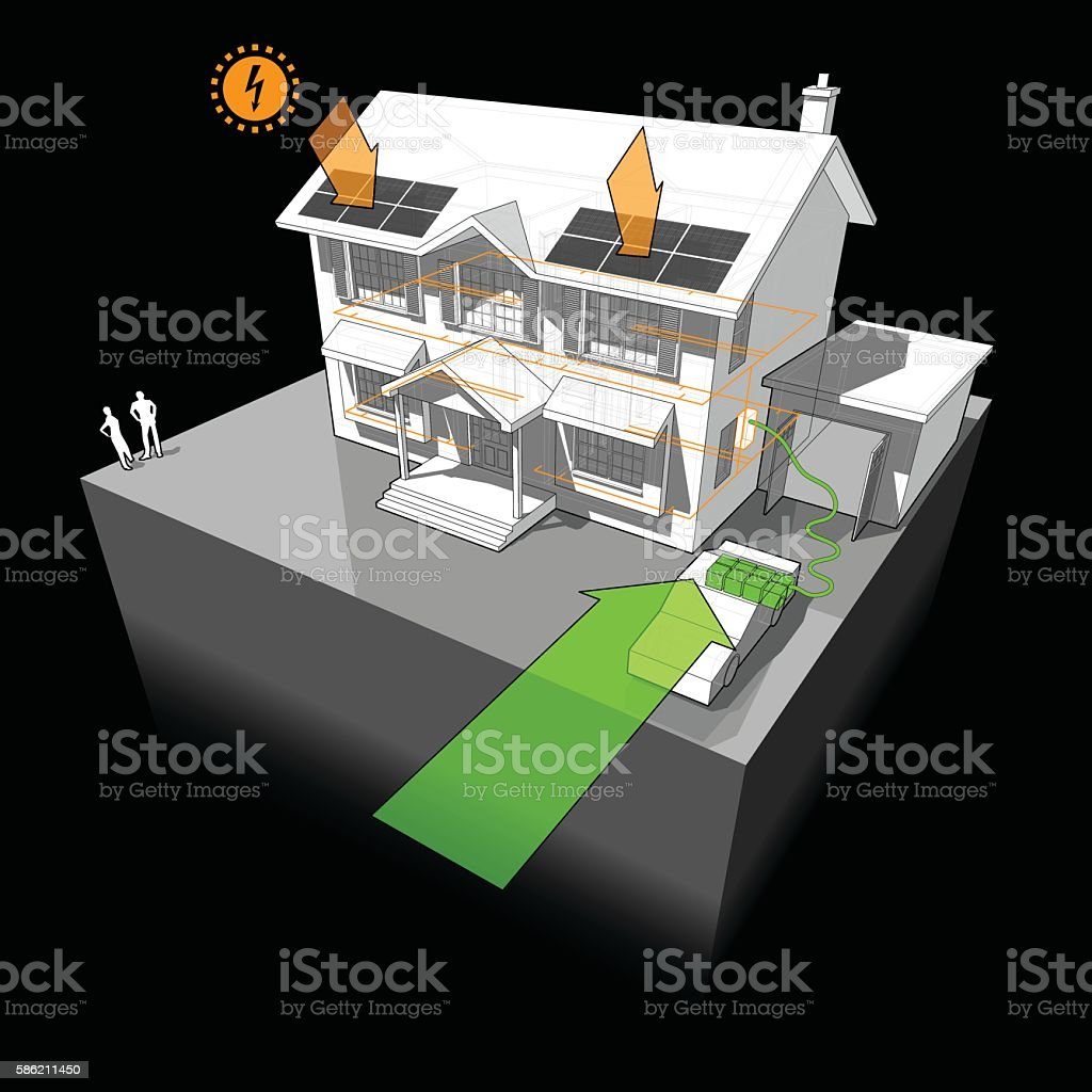 House powered with electrocar and photovoltaic panels house diagram vector art illustration
