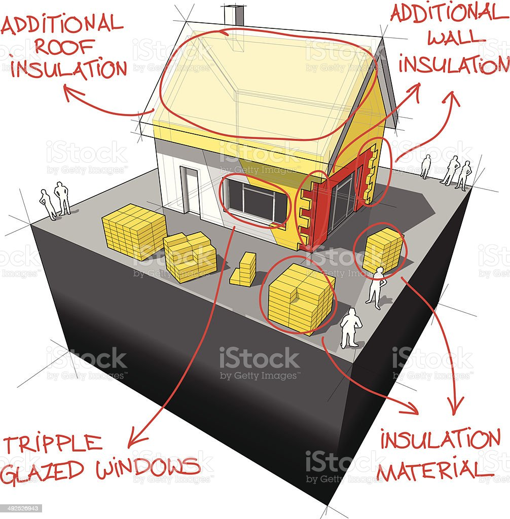 House with additional insulation and energy saving technologies diagram vector art illustration