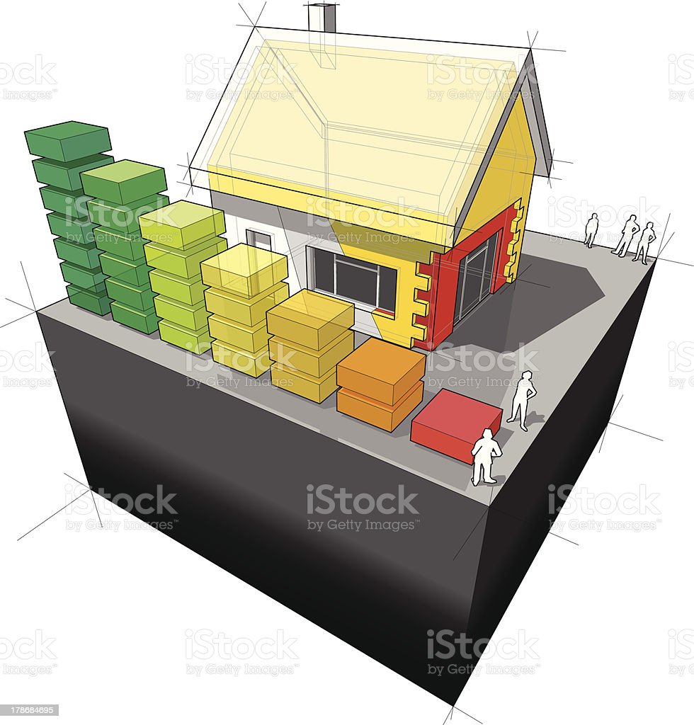 House with additional wall/roof insulation and energy rating diagram royalty-free stock vector art