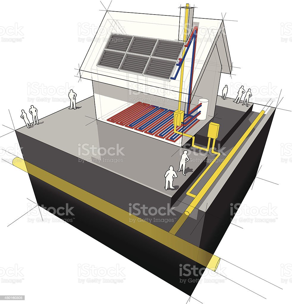 House with gas heater, underfloor heating and solar panels royalty-free stock vector art