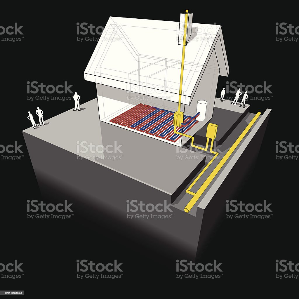 House with natural gas heating diagram royalty-free stock vector art