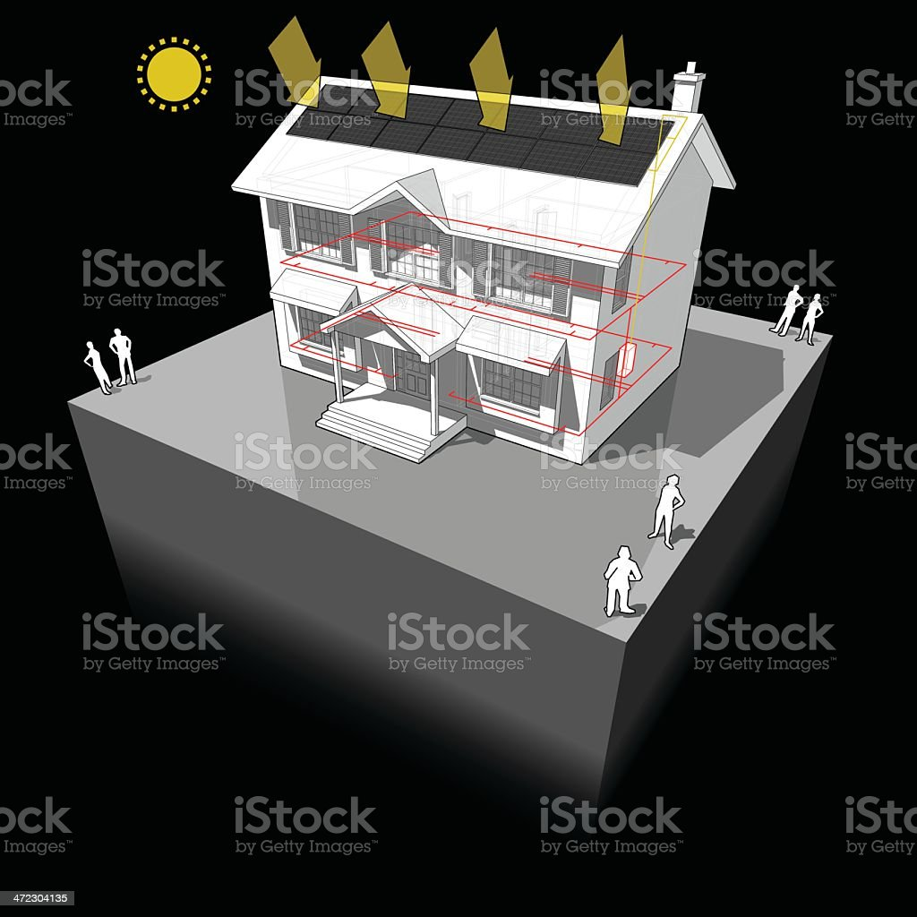 House with photovoltaic panels diagram royalty-free stock vector art