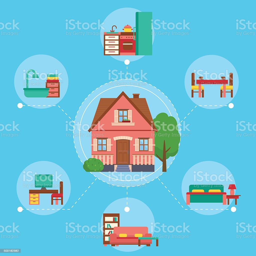 All rooms in the house rooms of homes vector art image illustration - House With Rooms And Furniture Royalty Free Stock Vector Art