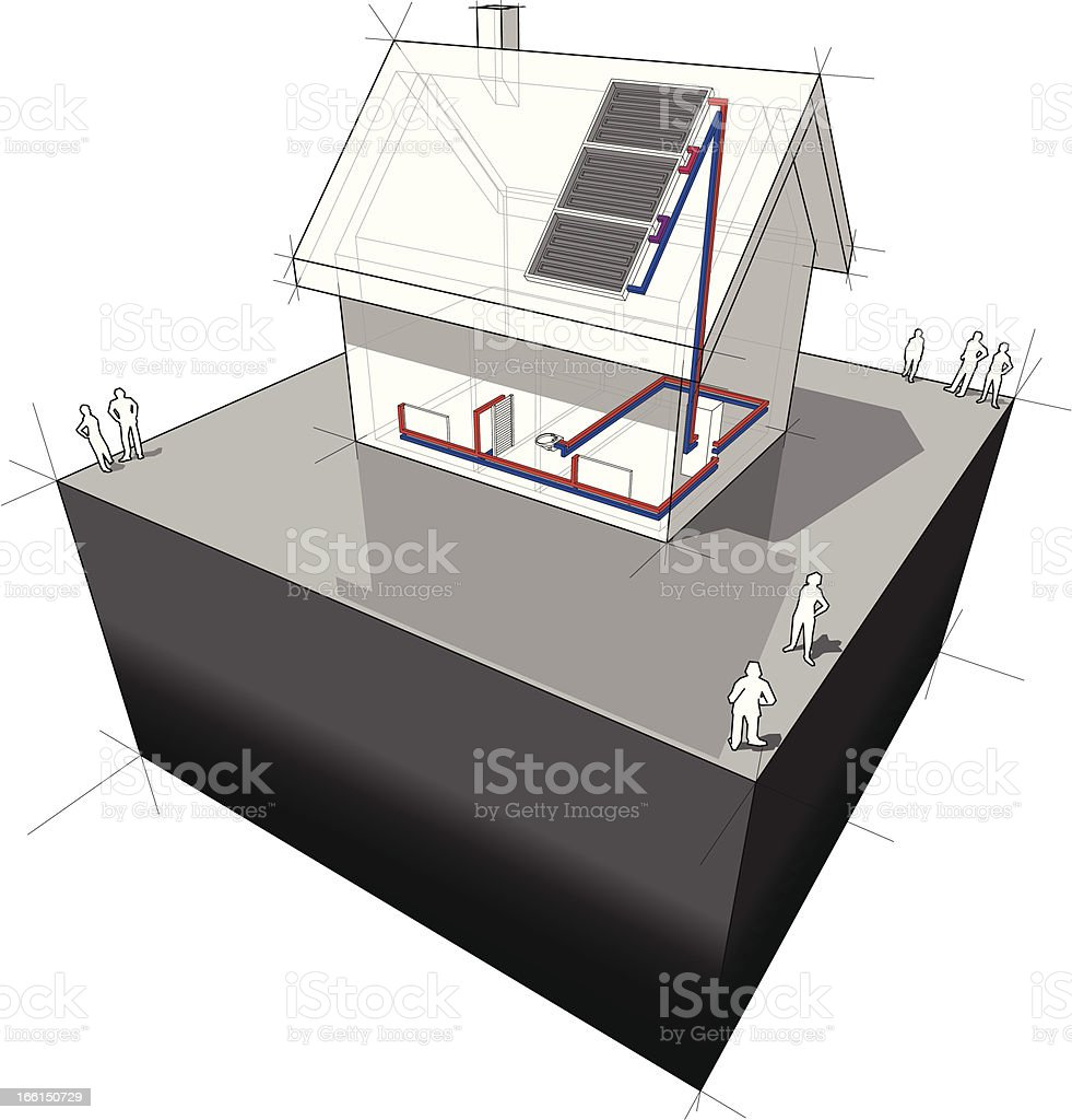 House with solar panels diagram royalty-free stock vector art