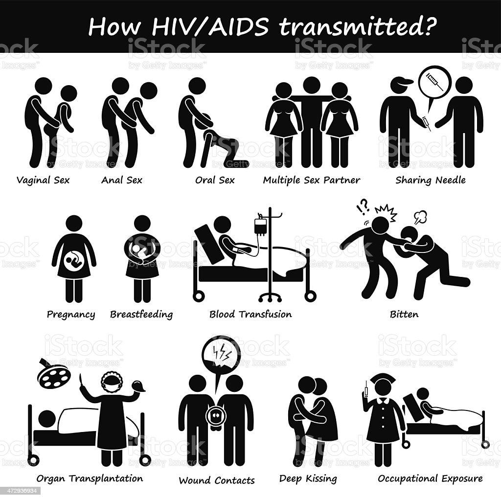 How HIV AIDS Spread Transmitted Transmission Infect Illustrations vector art illustration