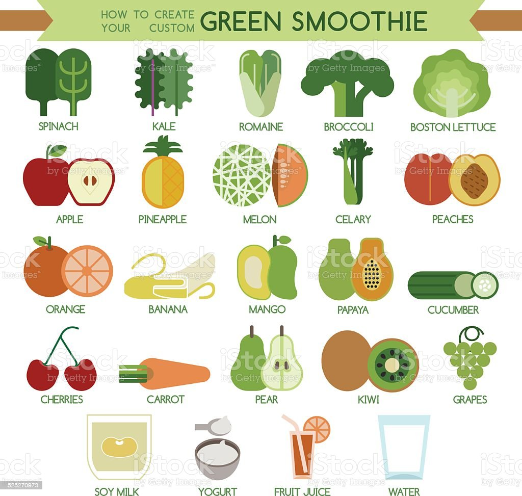 How to create your custom green smoothie vector art illustration