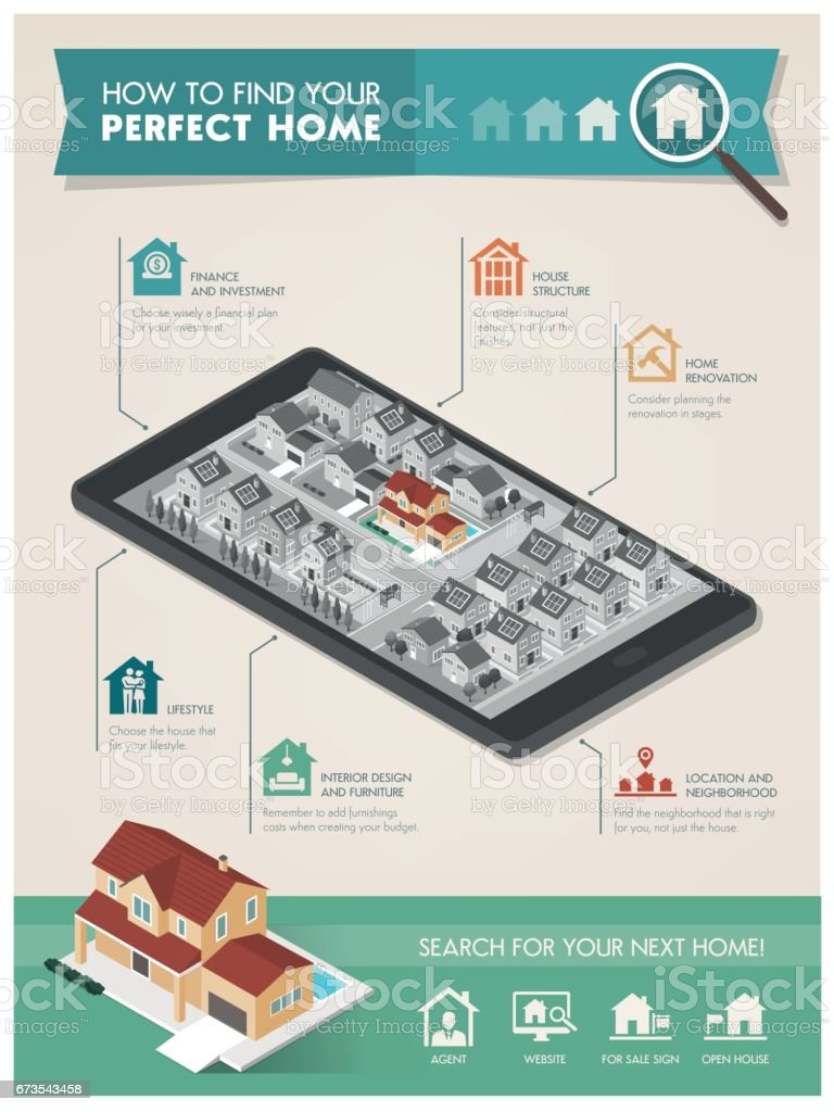 How to find your perfect home infographic vector art illustration
