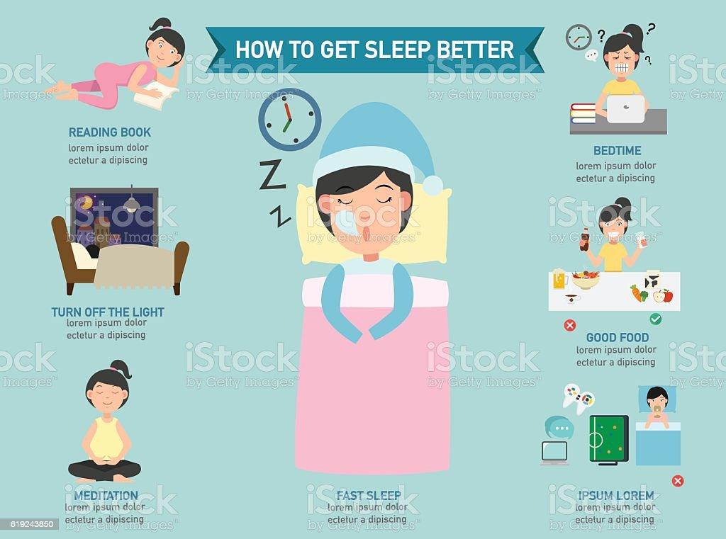 How to get sleep better infographic,illustration vector art illustration