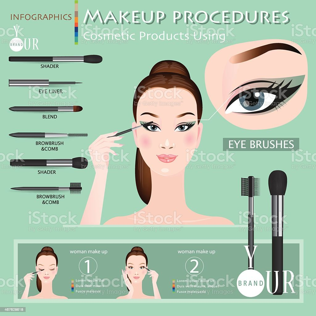 How to make a beautiful woman with makeup.vector vector art illustration