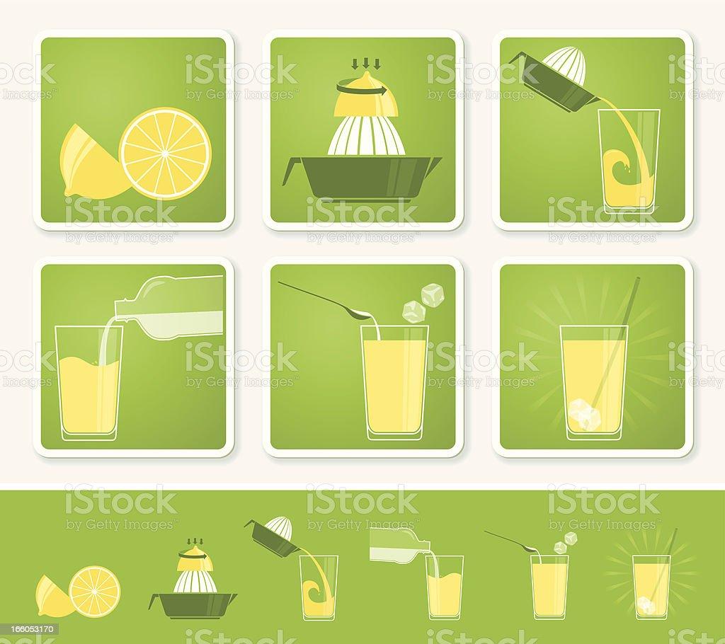 How to Make a Lemonade vector art illustration