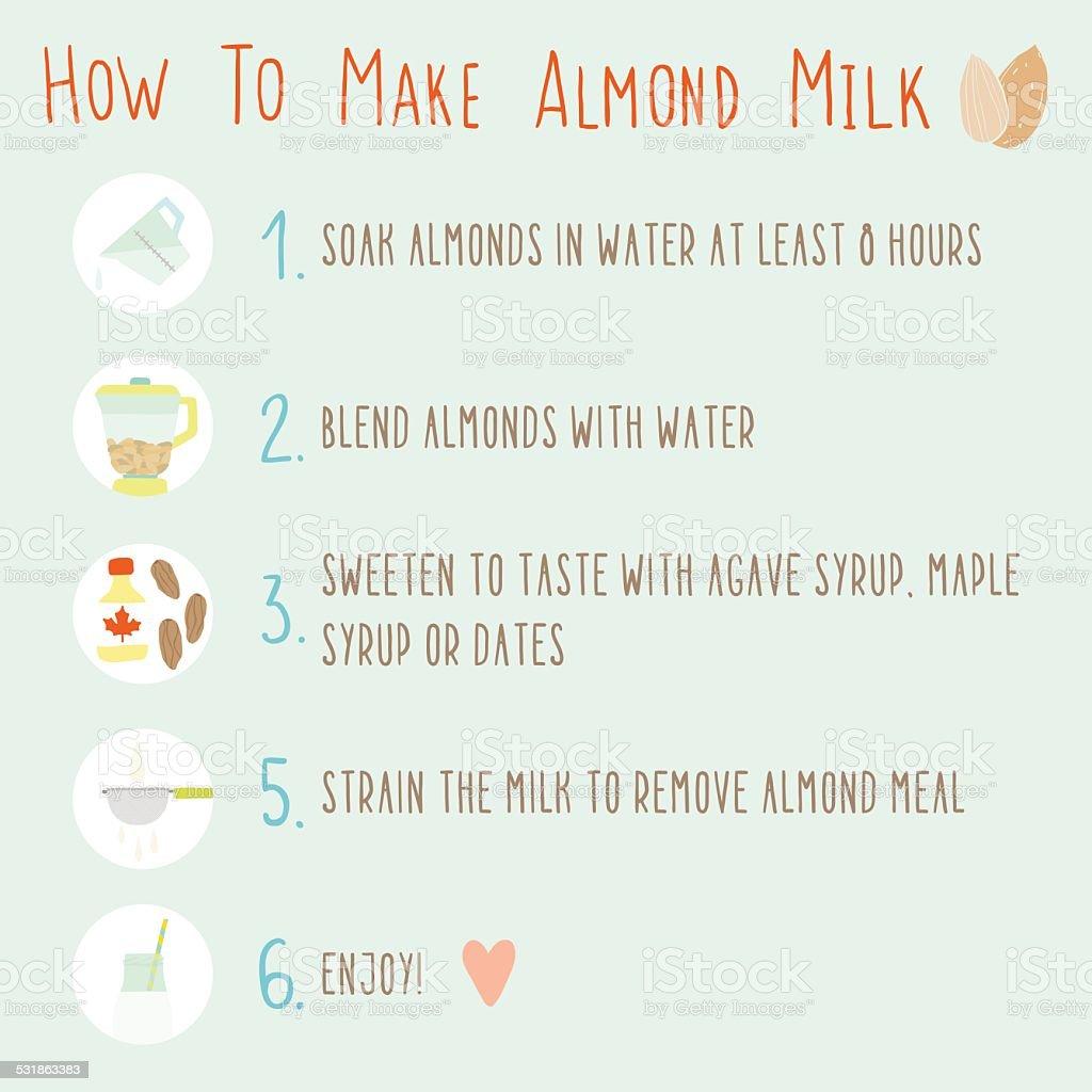 How to make almond milk. vector art illustration