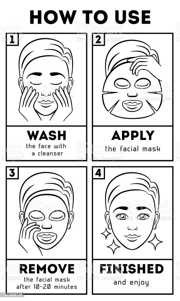 How to use facial sheet mask. Vector beauty and care vector art illustration