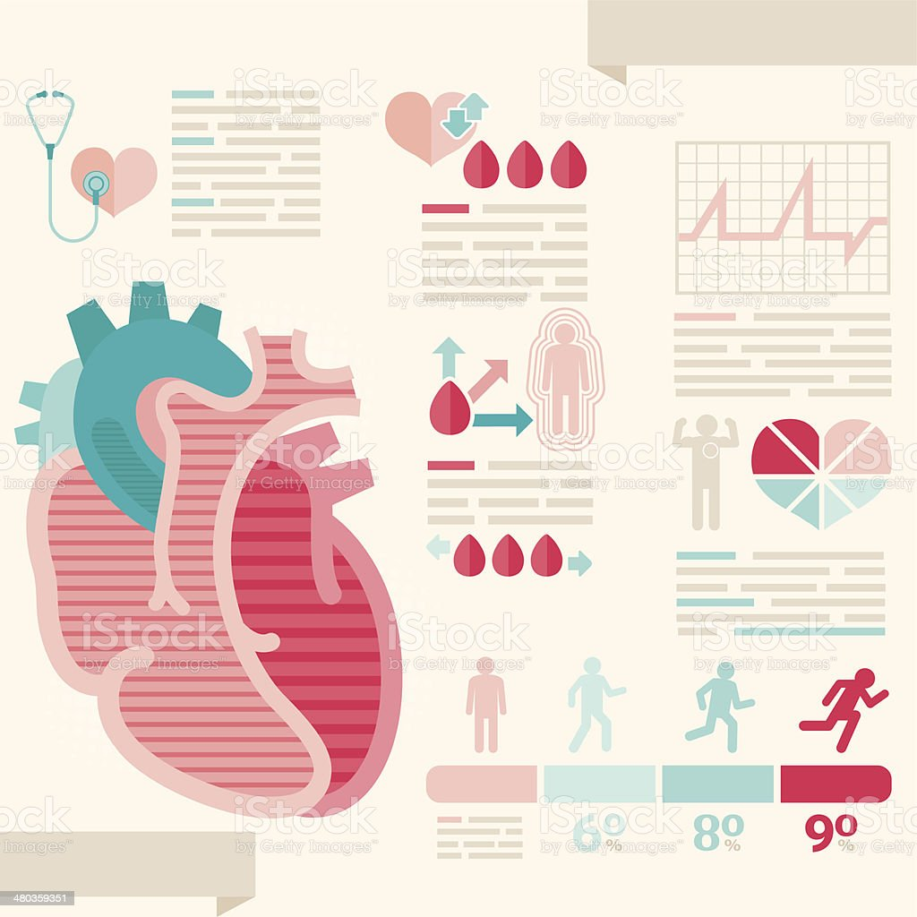 Human heart/info-graphic of Healthcare vector art illustration