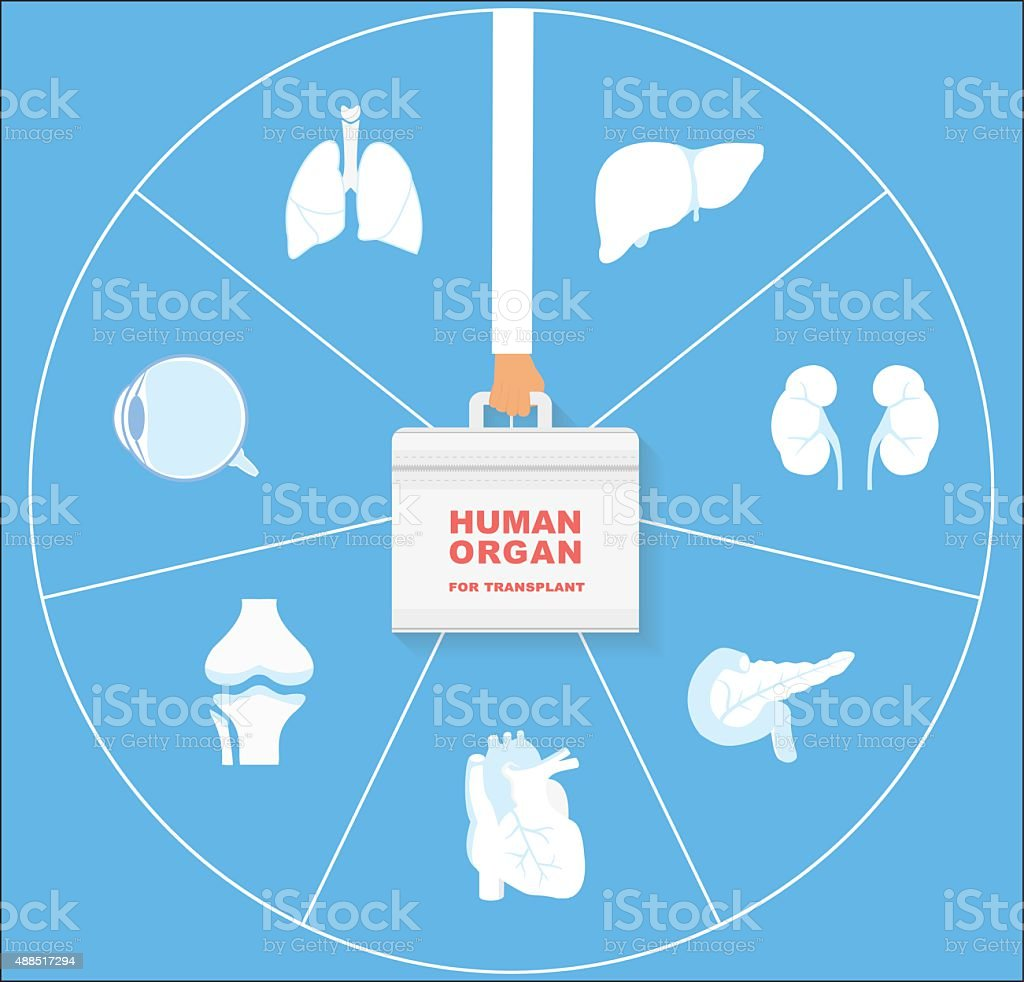 Human organ for transplant icon set. Transplantation of ograns concept. vector art illustration