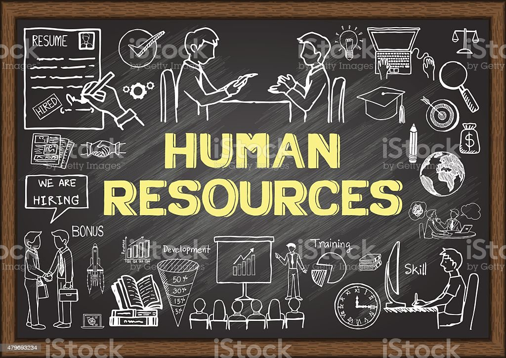 Human Resorces on chalkboard vector art illustration