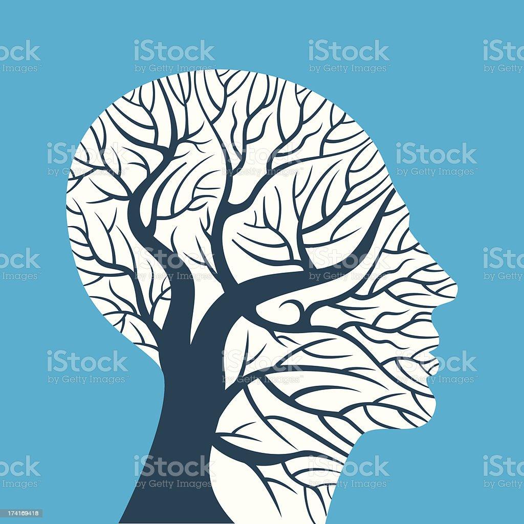 humana brain, green thoughts royalty-free stock vector art