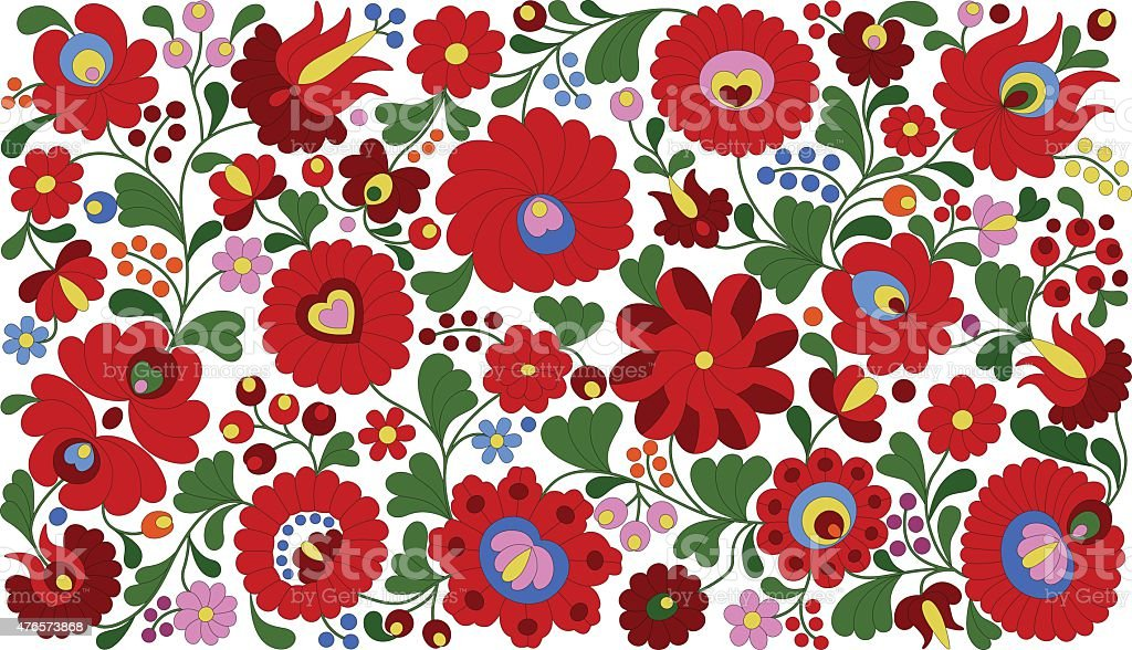 Hungarian embroidery pattern for pillows vector art illustration