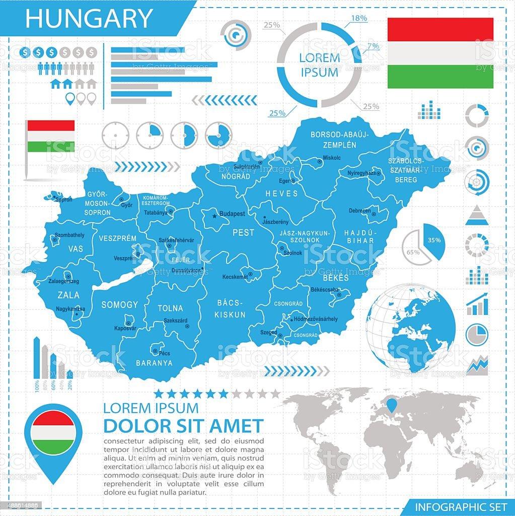 Hungary - infographic map - Illustration vector art illustration