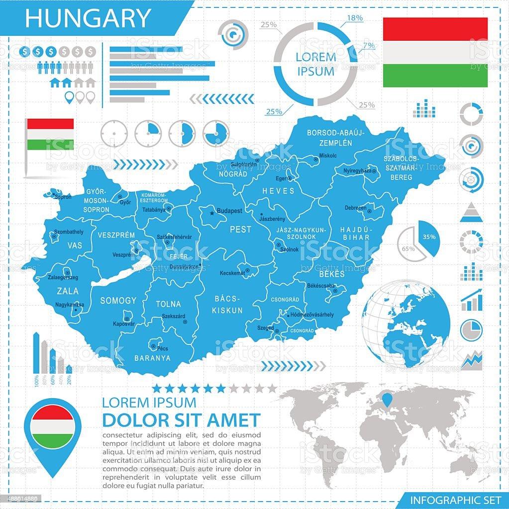 Hungary - infographic map - Illustration vector art illustration