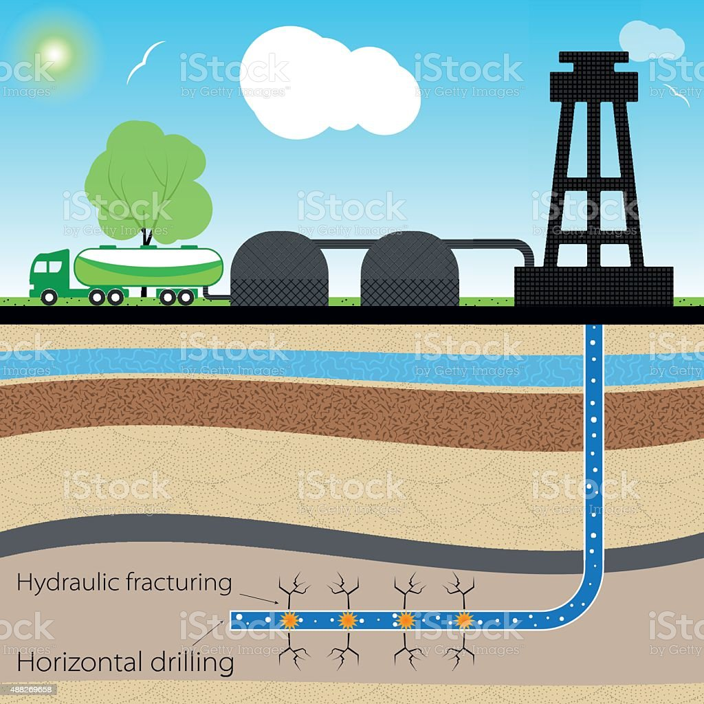 Hydraulic fracturing vector art illustration