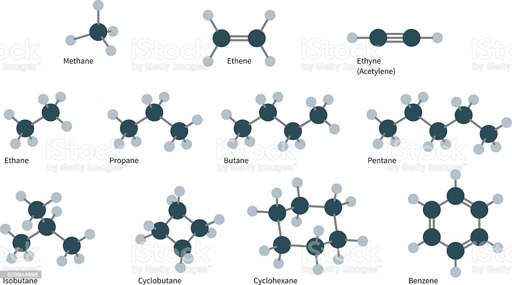 Hydrocarbon Molecules Set vector art illustration