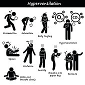 Hyperventilation Overbreathing Overexert Exhaustion Fatigue Pictogram