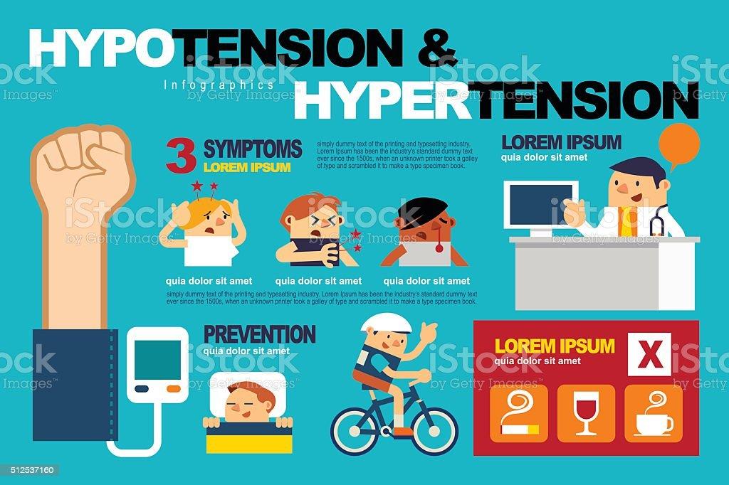 Hypotension and Hypertension vector art illustration