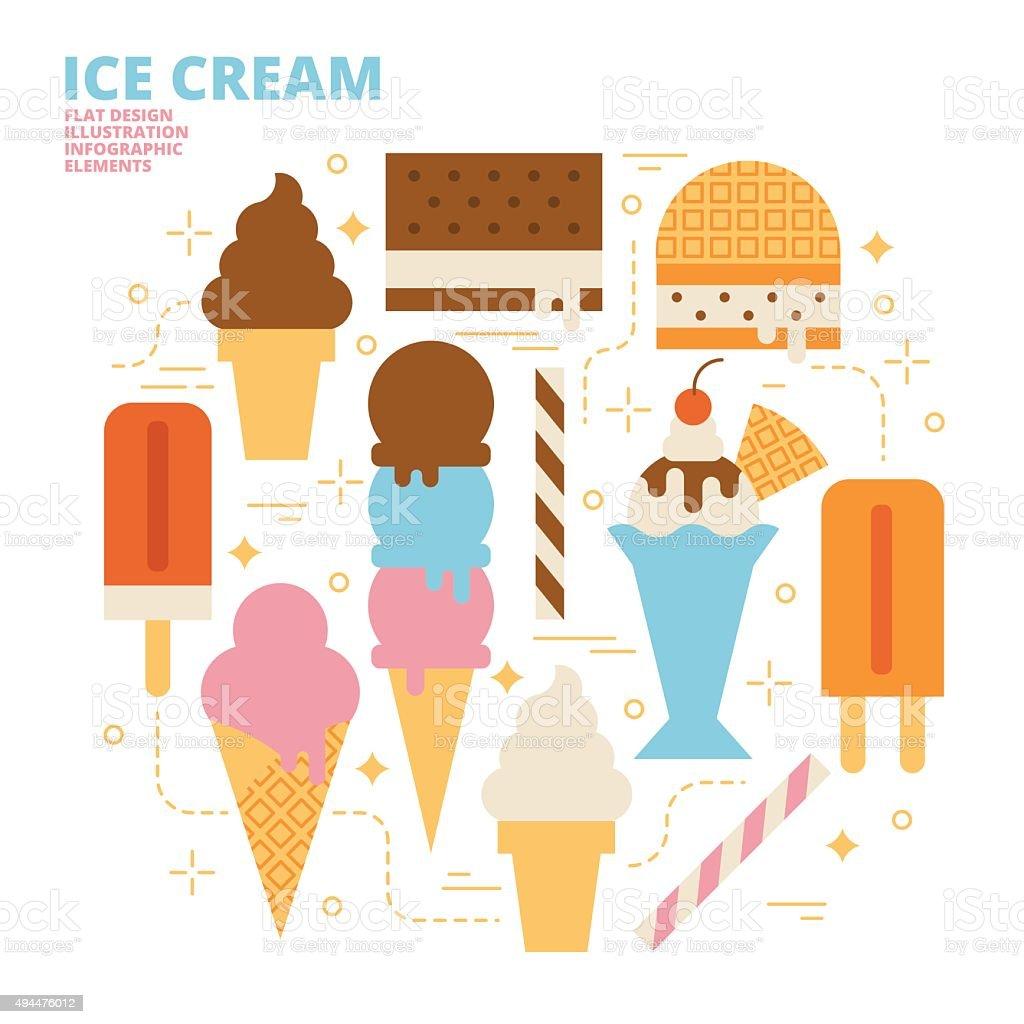 Ice cream set, Flat Design, Illustration vector art illustration