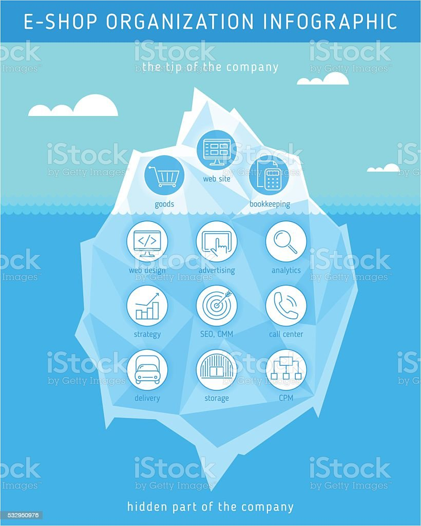 Iceberg  infographic. Business vector elements and concept illustration vector art illustration