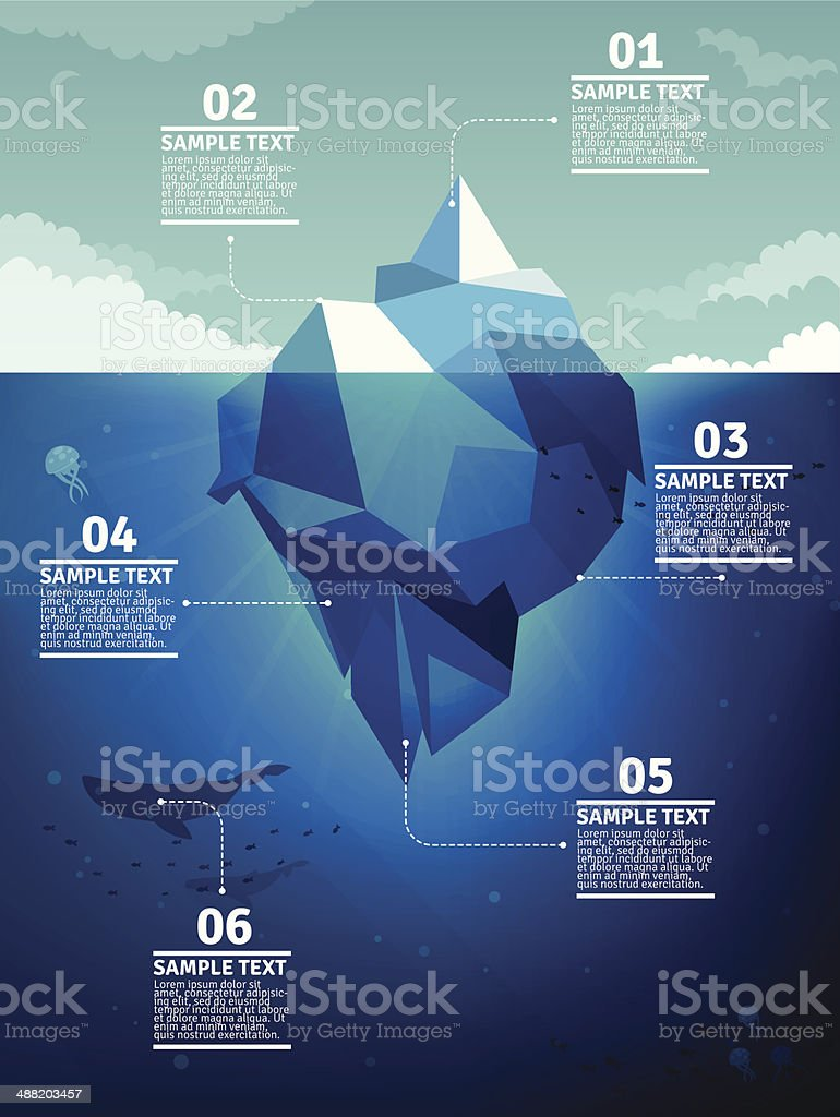 Iceberg infographic Illustration vector art illustration