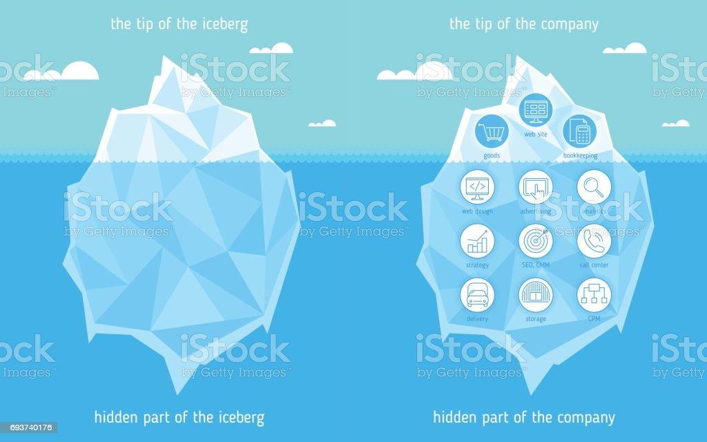 Iceberg infographic template. Vector business concept illustration. vector art illustration