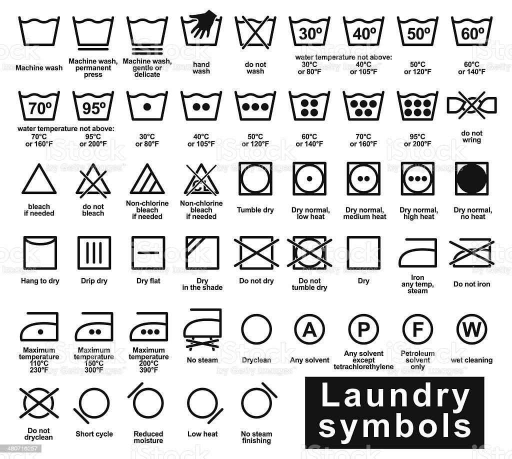 Icon set of laundry symbols vector art illustration