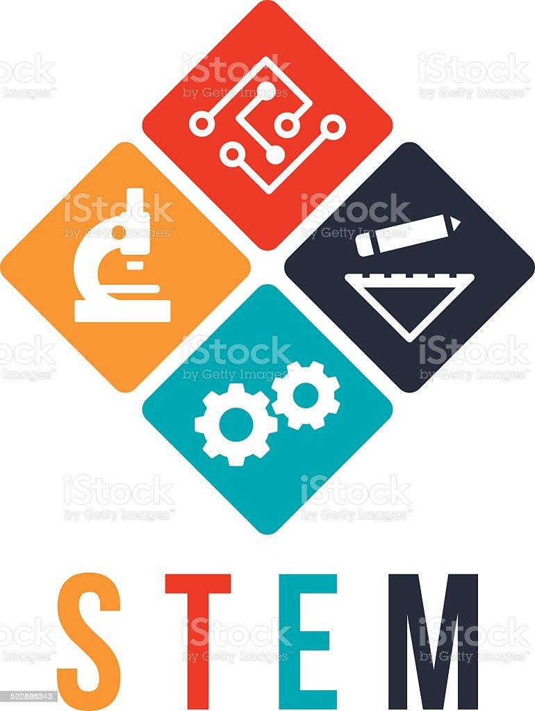 STEM Icons vector art illustration