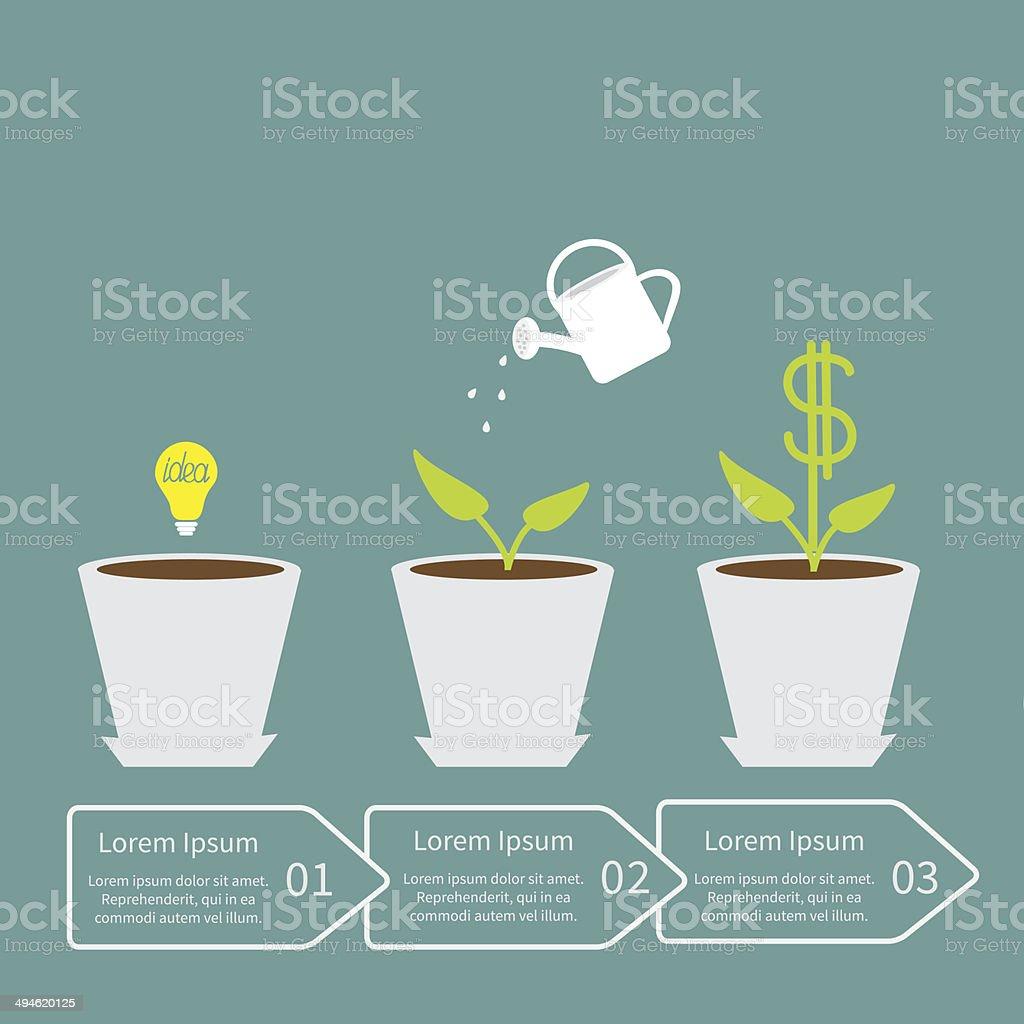 Idea bulb seed, watering can, dollar plant in pot. vector art illustration