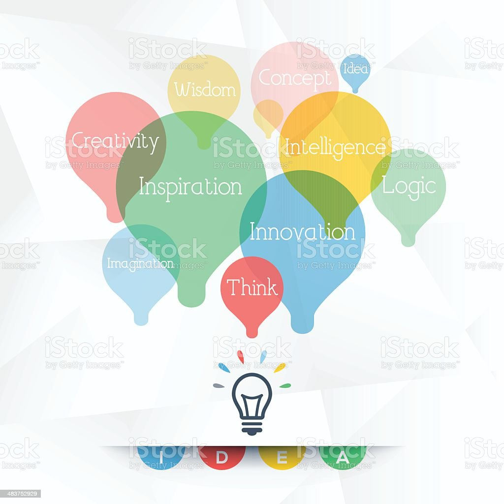 Idea - Word Cloud vector art illustration