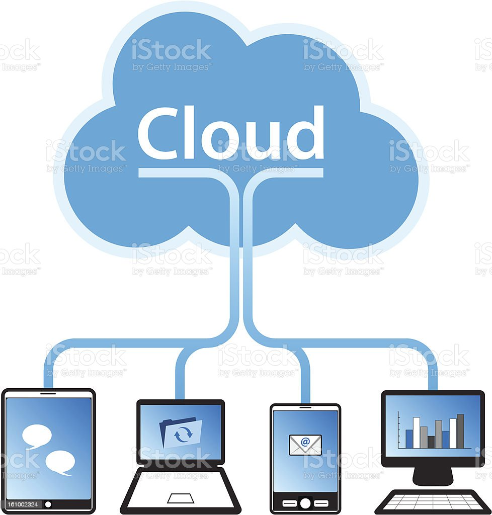 Illustration of a cloud connected to computer devices vector art illustration