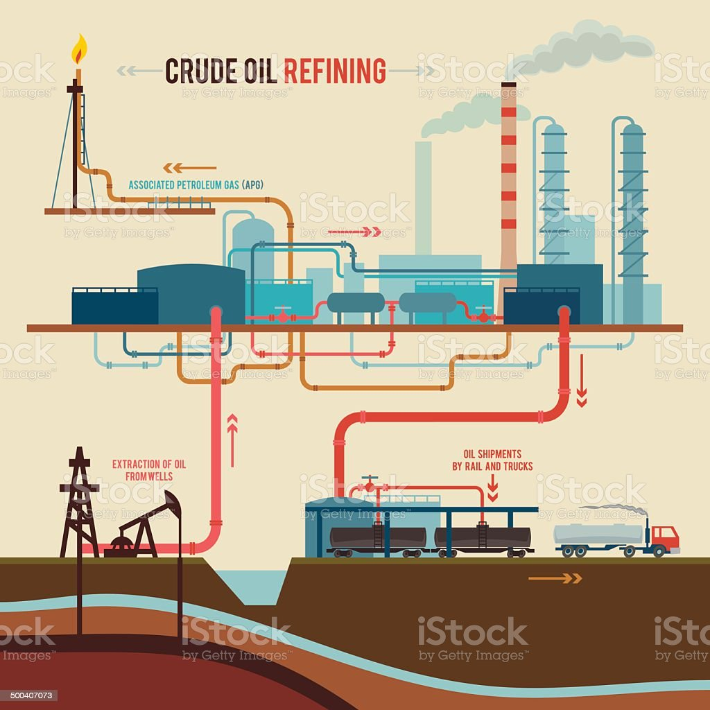 Illustration of a crude oil refining vector art illustration