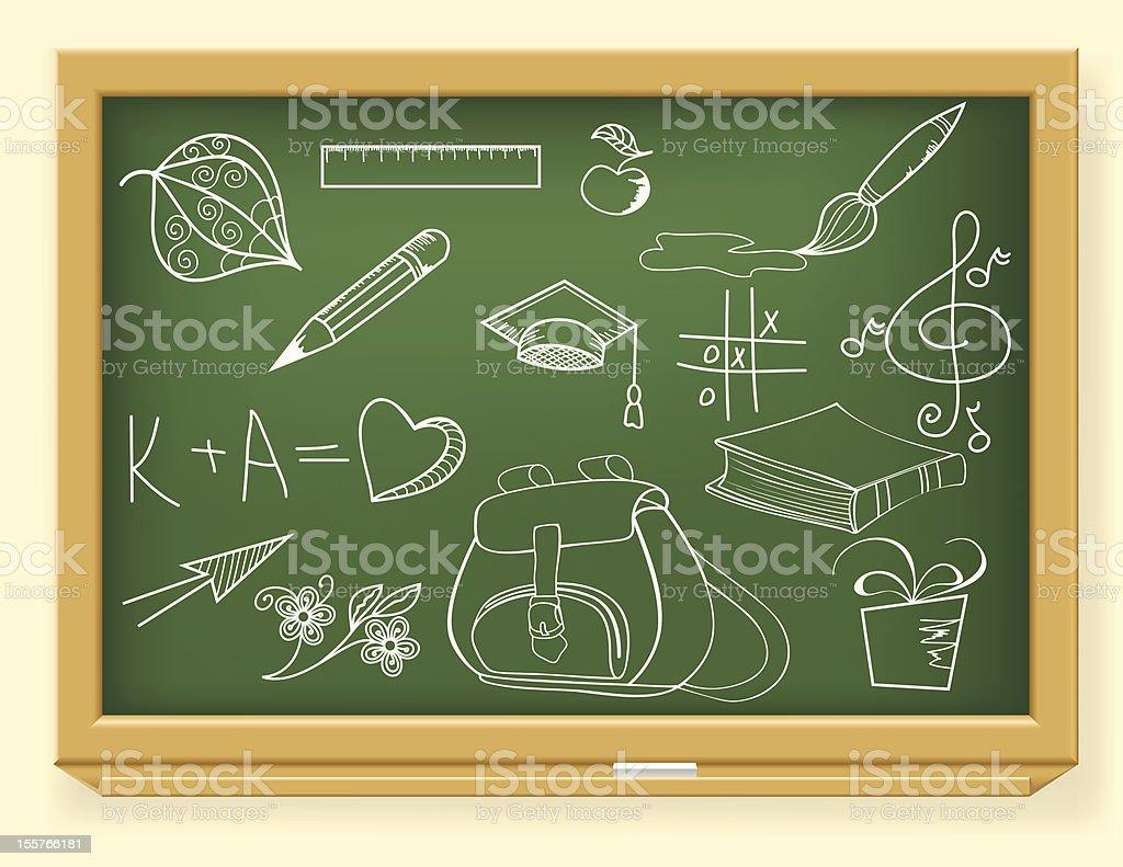 illustration of education element on school board royalty-free stock vector art