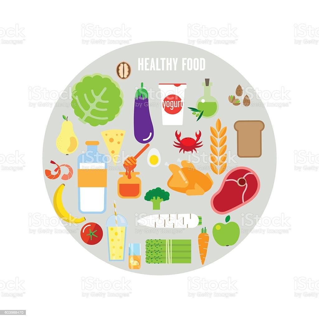 Illustration with symbols of regular food vector art illustration