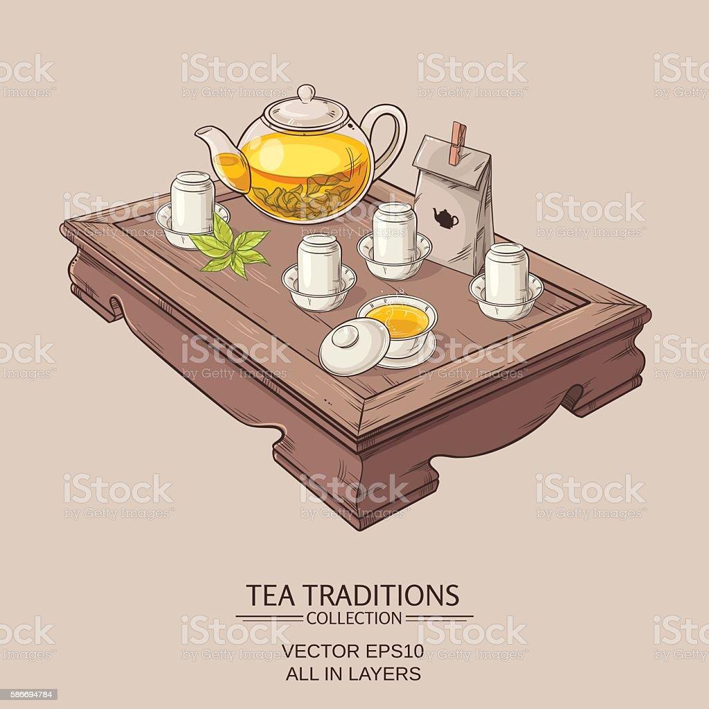illustration with tea ceremony vector art illustration