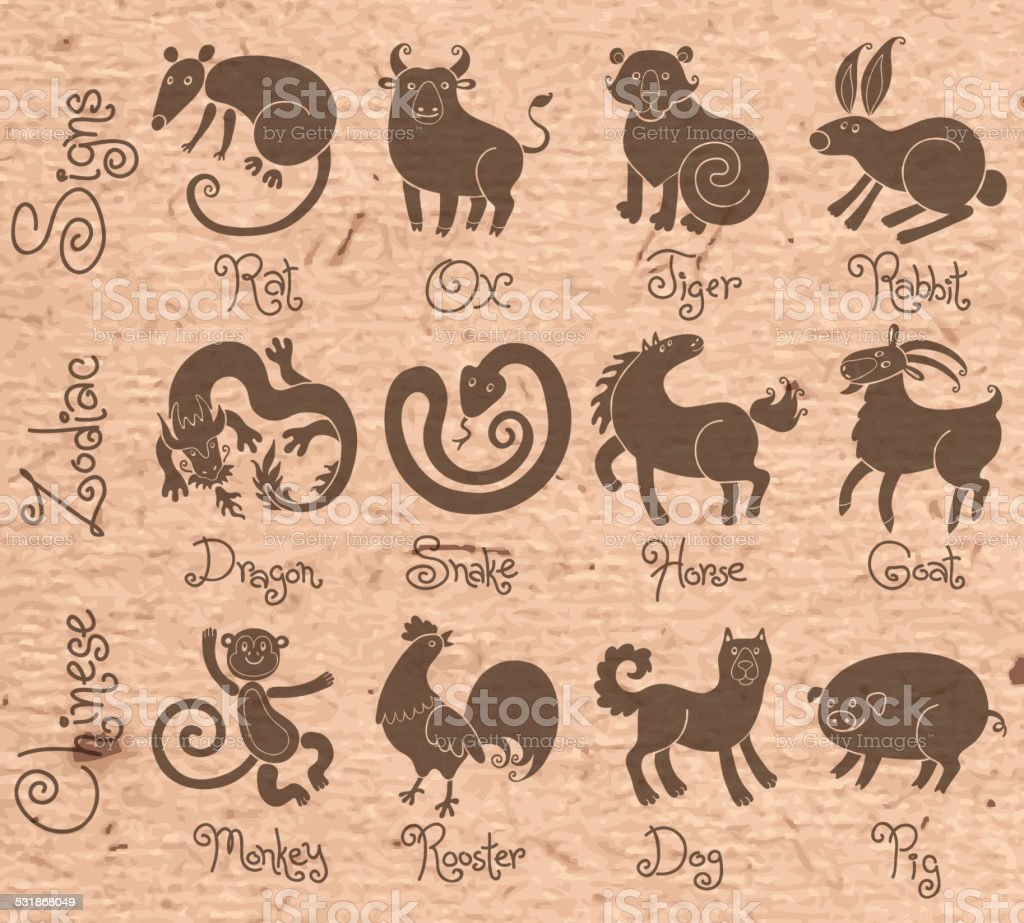 Illustrations or icons of all twelve Chinese zodiac animals. vector art illustration
