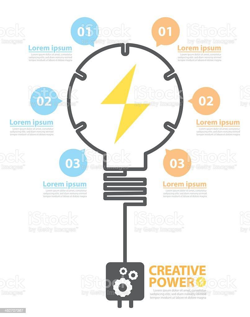 Image of lightbulb representing creative power royalty-free stock vector art