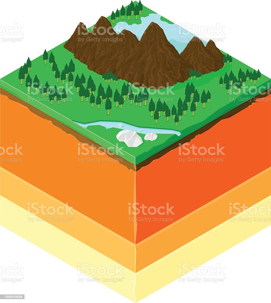 Image showing the different layers of the earth vector art illustration
