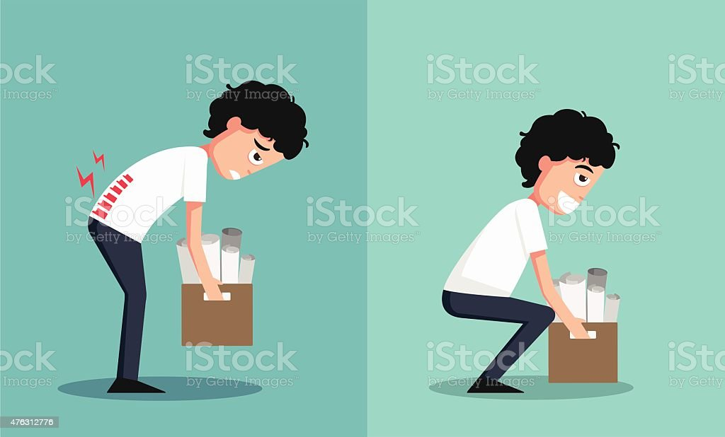 Improper versus against proper lifting ,illustration,vector vector art illustration