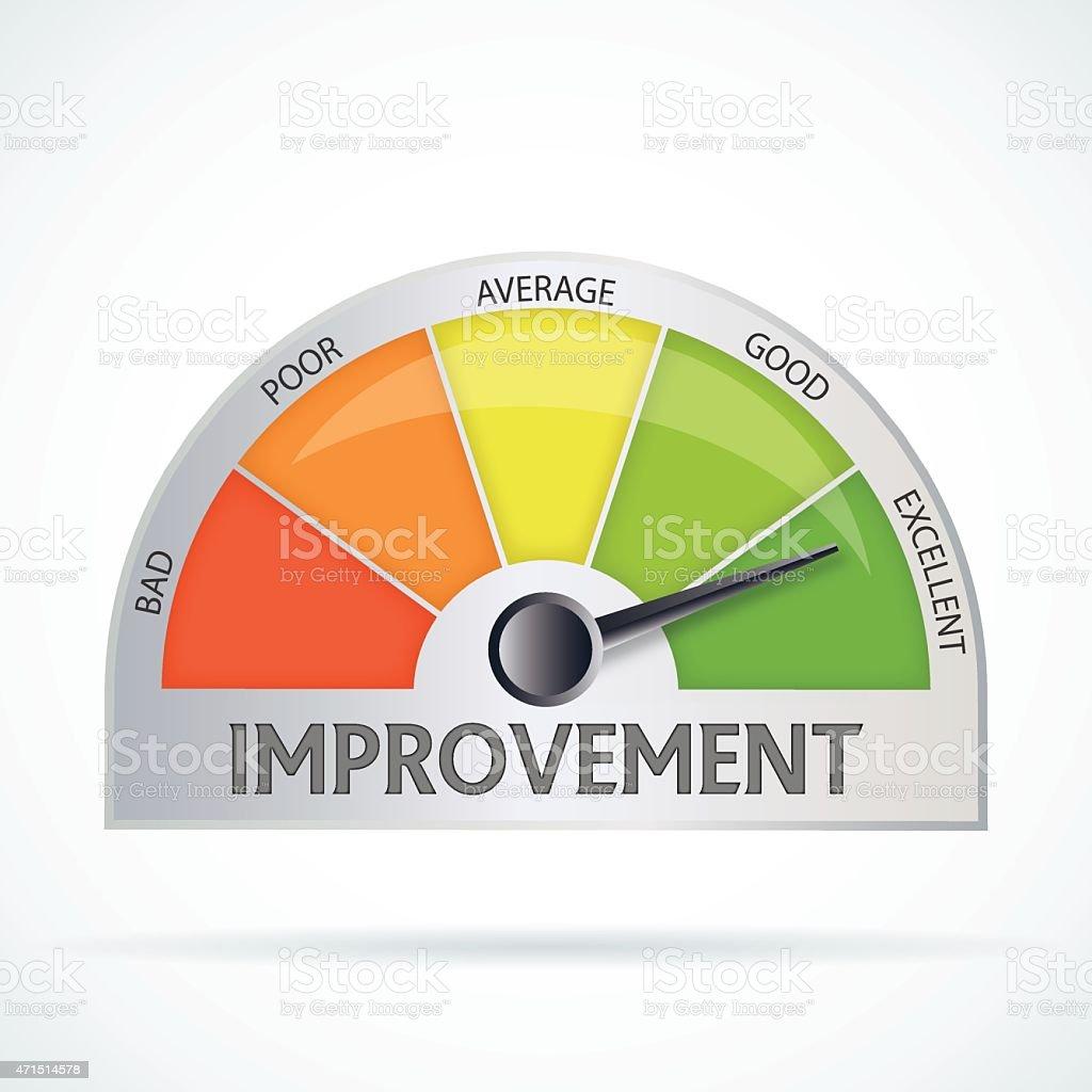Improvement chart vector art illustration