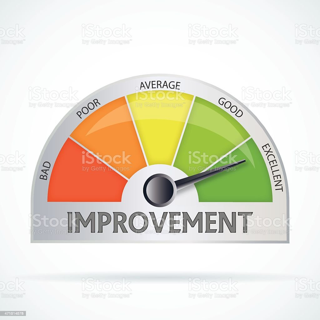 Improvement chart vector art illustration