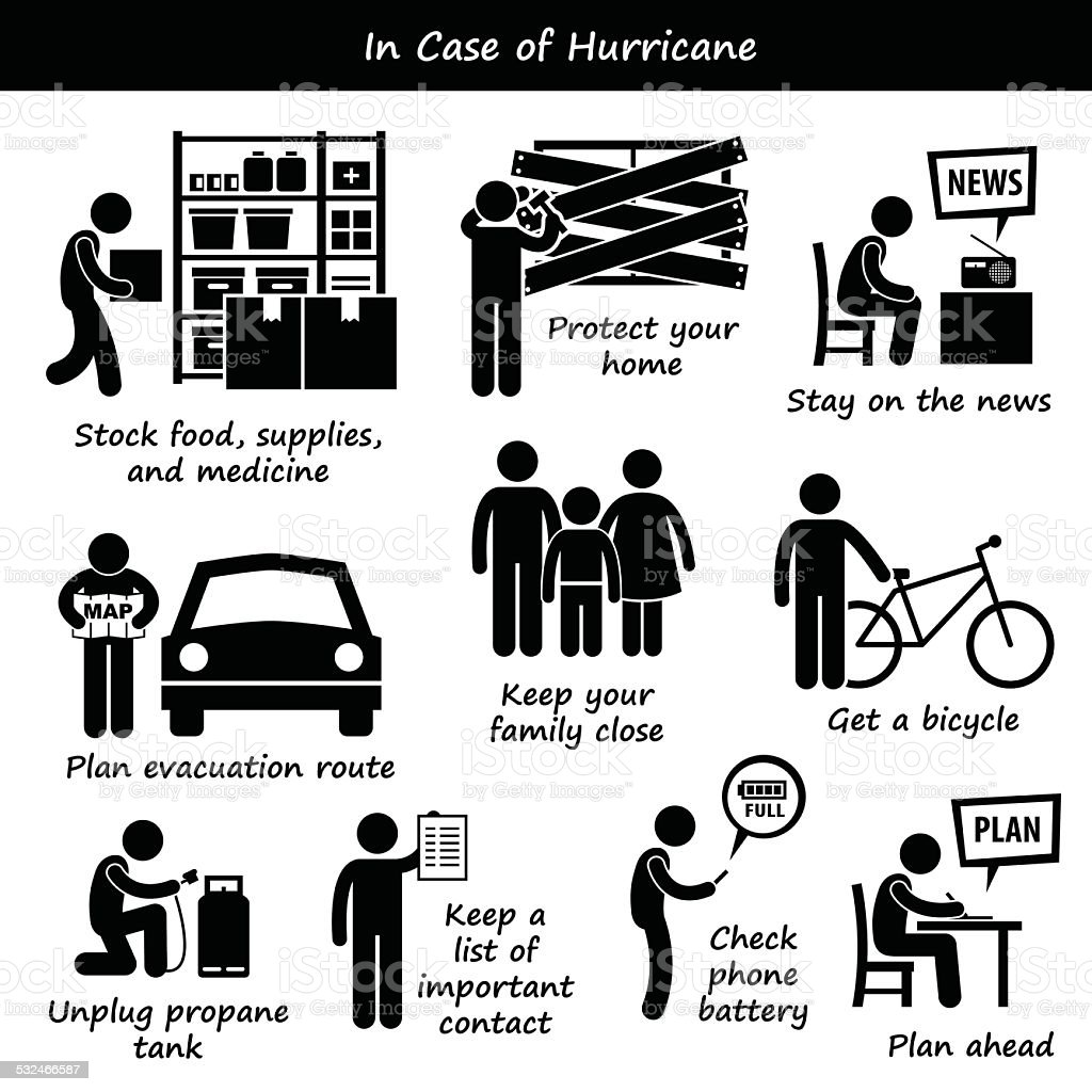 In Case of Hurricane Typhoon Cyclone Emergency Plan Icons vector art illustration