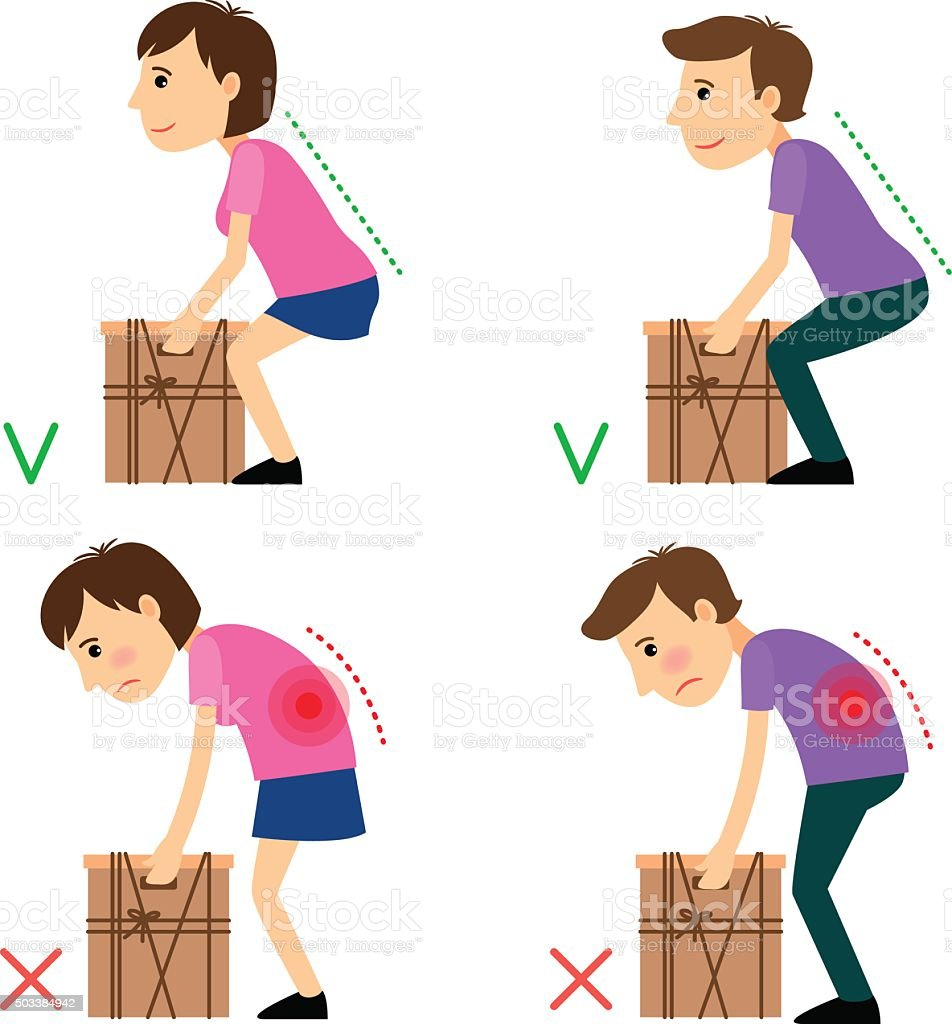 Incorrect and Correct posture while Weight Lifting vector art illustration