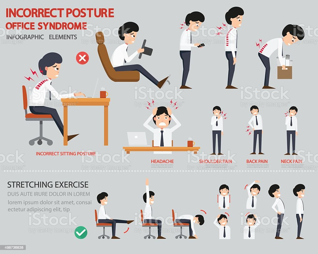 Incorrect posture and office syndrome infographic vector art illustration